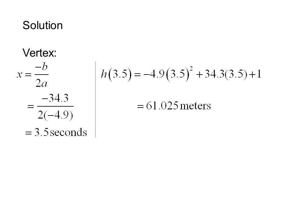 Solution Vertex: