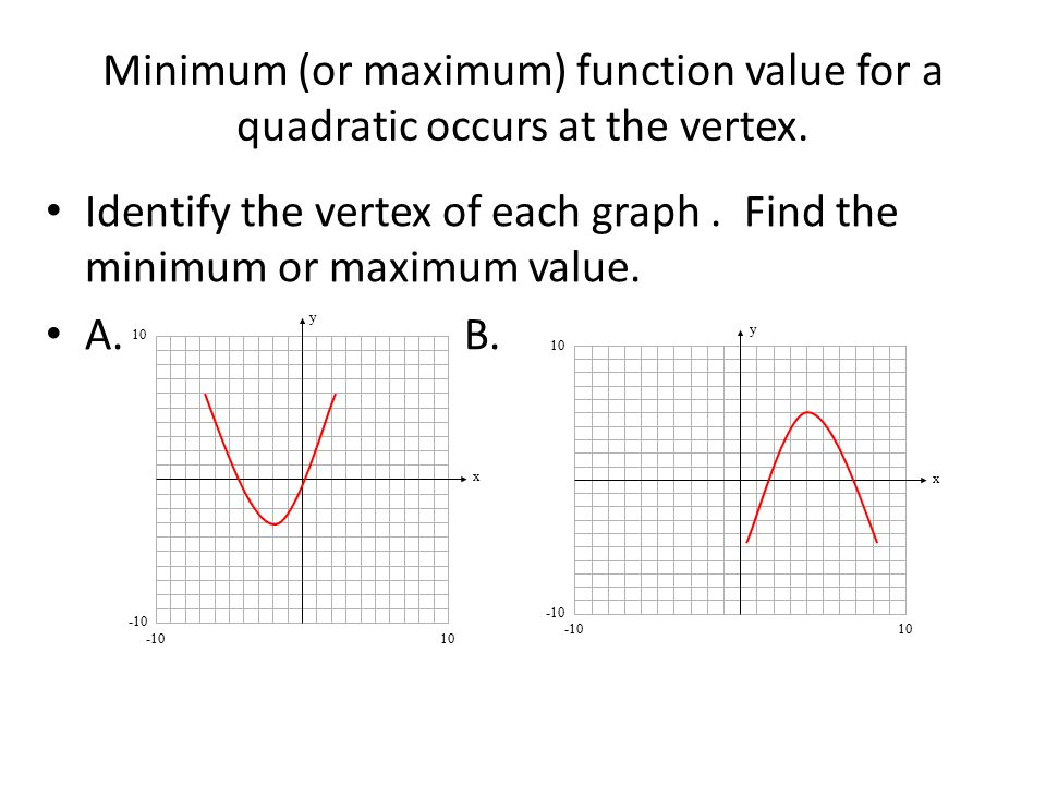 Identify the vertex of each graph . Find the minimum or maximum value.