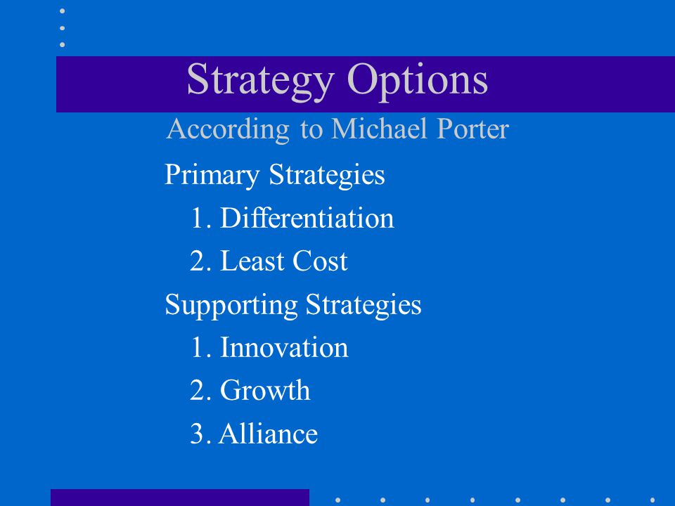Strategy Options According to Michael Porter
