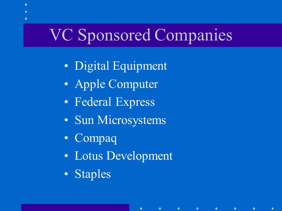 VC Sponsored Companies