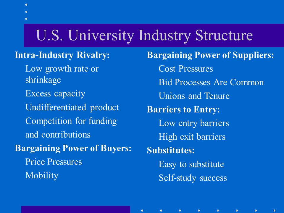 U.S. University Industry Structure