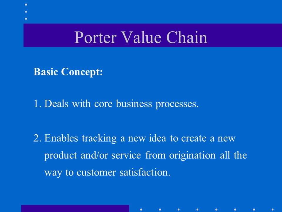 Porter Value Chain Basic Concept: