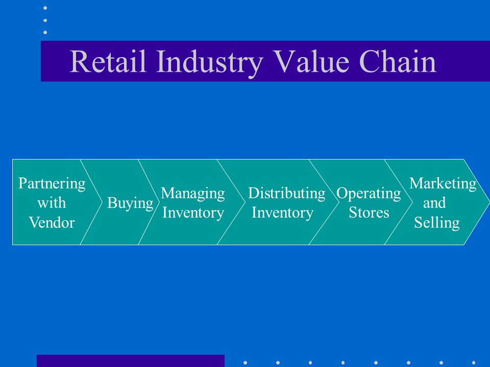 Retail Industry Value Chain