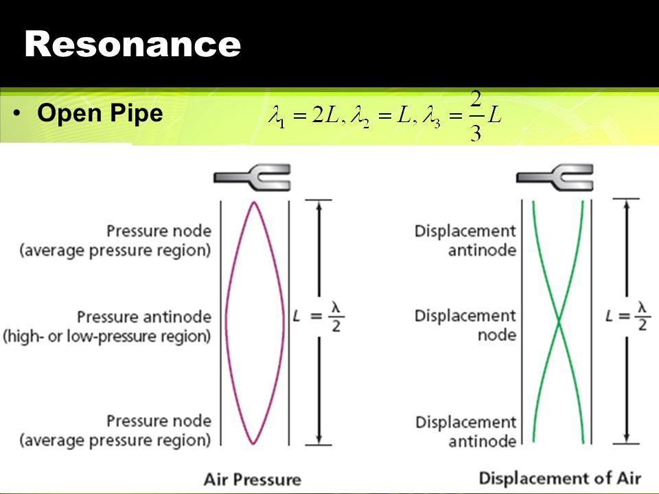 Resonance Open Pipe