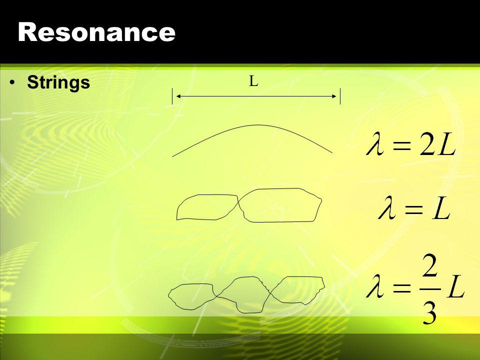 Resonance Strings L