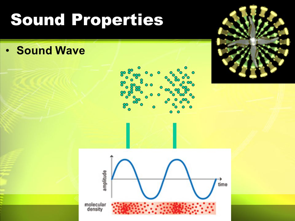 Sound Properties Sound Wave