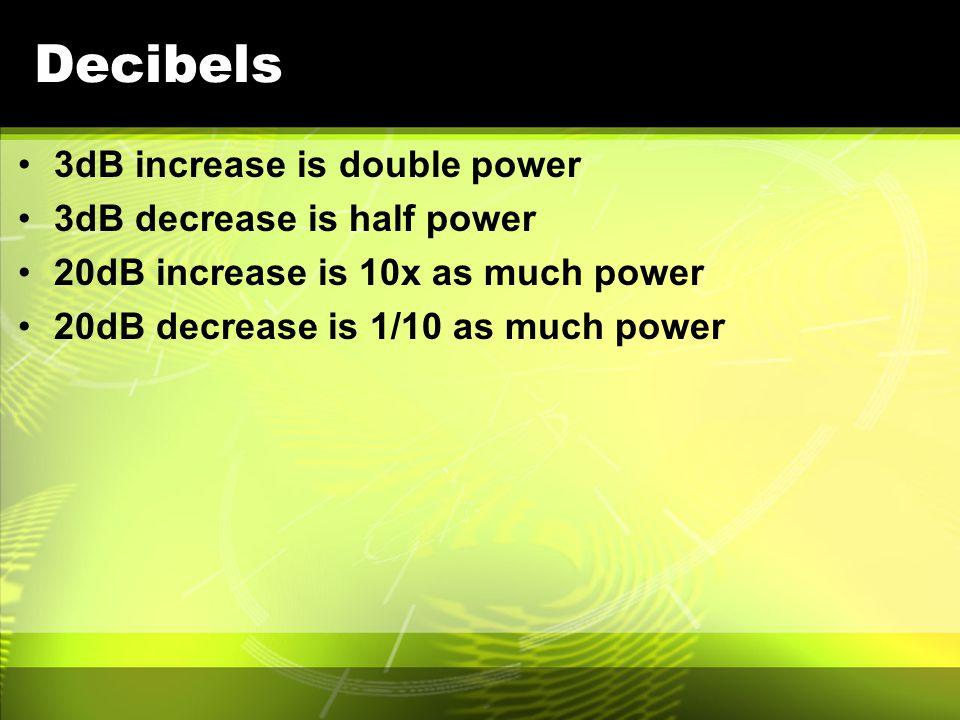 Decibels 3dB increase is double power 3dB decrease is half power