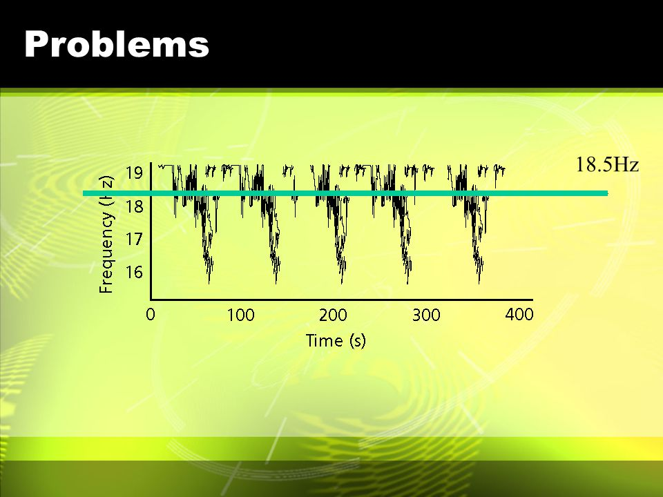 Problems 18.5Hz