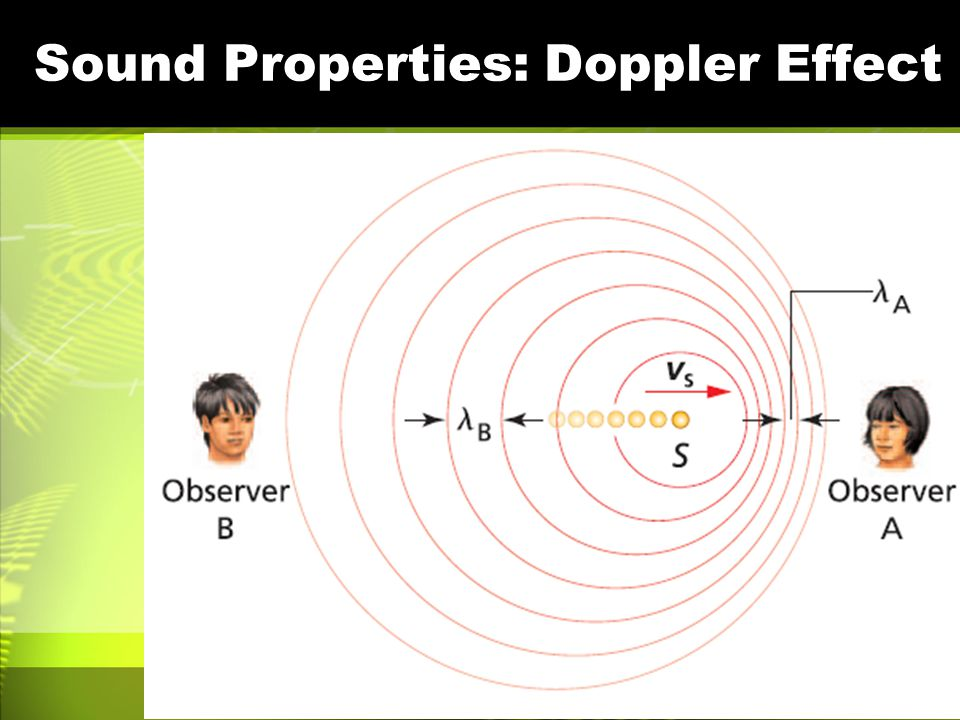 Sound Properties: Doppler Effect