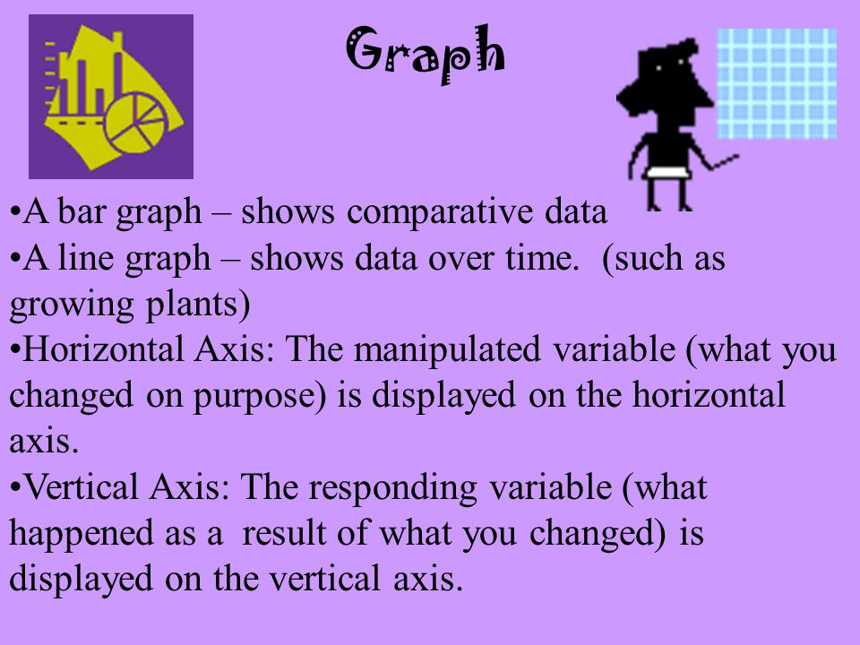 Graph A bar graph – shows comparative data