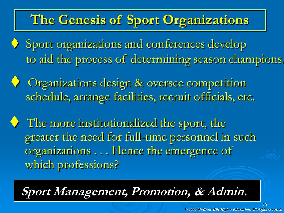 The Genesis of Sport Organizations