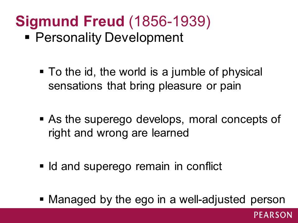 Sigmund Freud (1856-1939) Personality Development