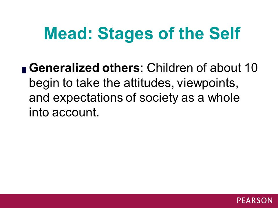 Mead: Stages of the Self