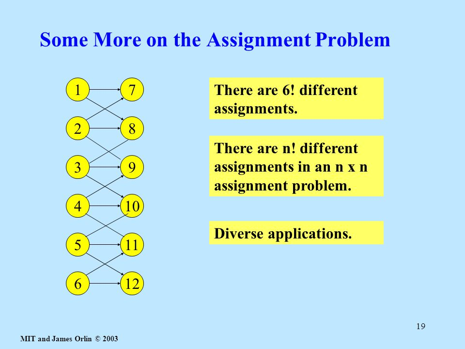 Some More on the Assignment Problem