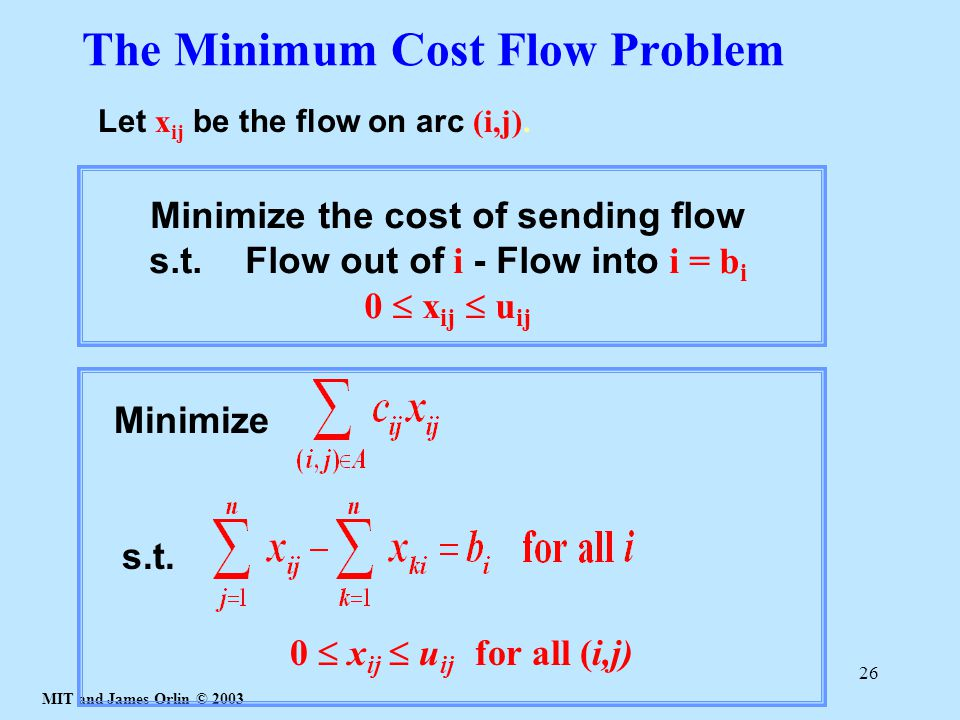 The Minimum Cost Flow Problem