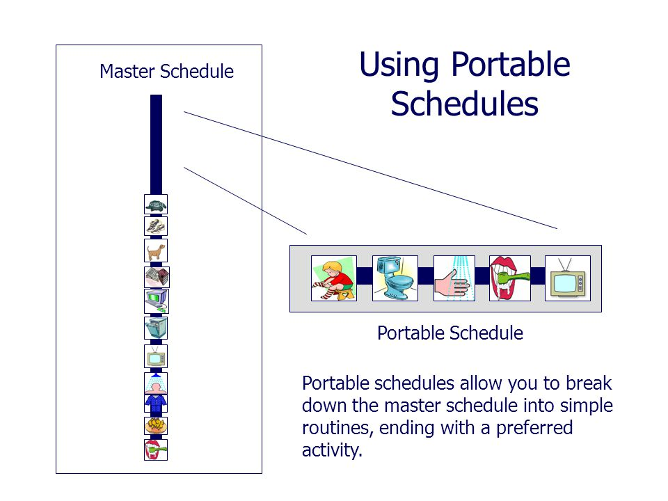 Using Portable Schedules