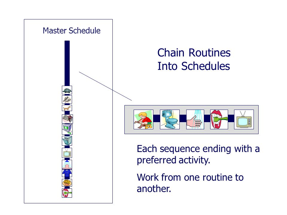 Chain Routines Into Schedules