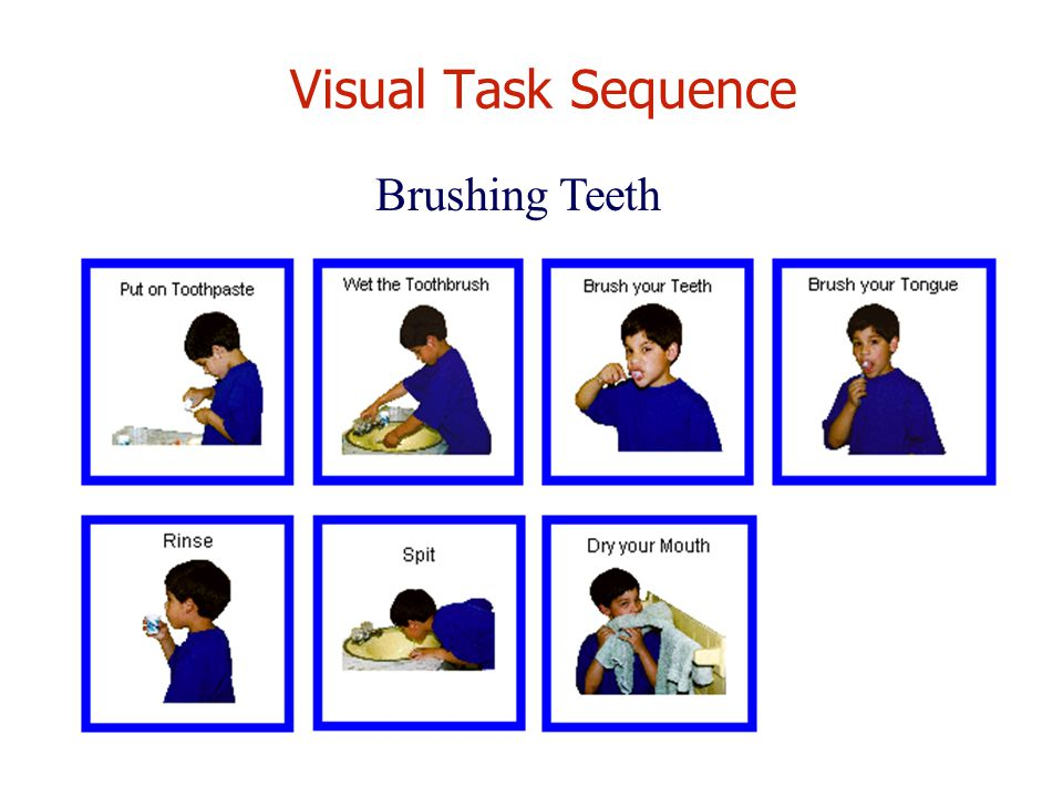 Visual Task Sequence Brushing Teeth