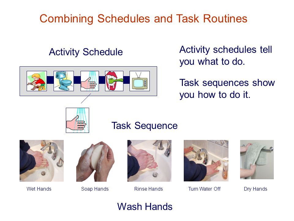 Combining Schedules and Task Routines