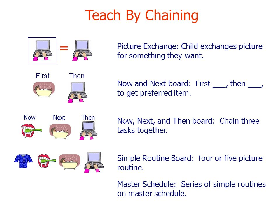 Teach By Chaining = Picture Exchange: Child exchanges picture for something they want.