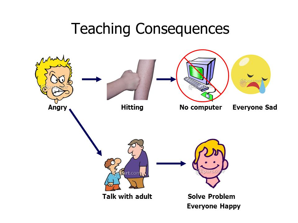 Teaching Consequences