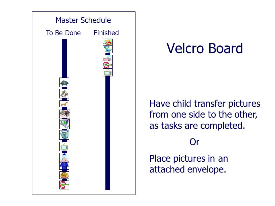Master Schedule To Be Done Finished. Velcro Board. Have child transfer pictures from one side to the other, as tasks are completed.