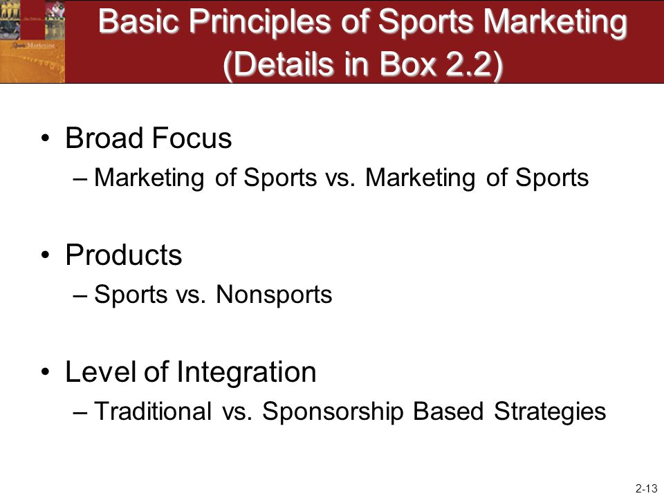 Basic Principles of Sports Marketing (Details in Box 2.2)