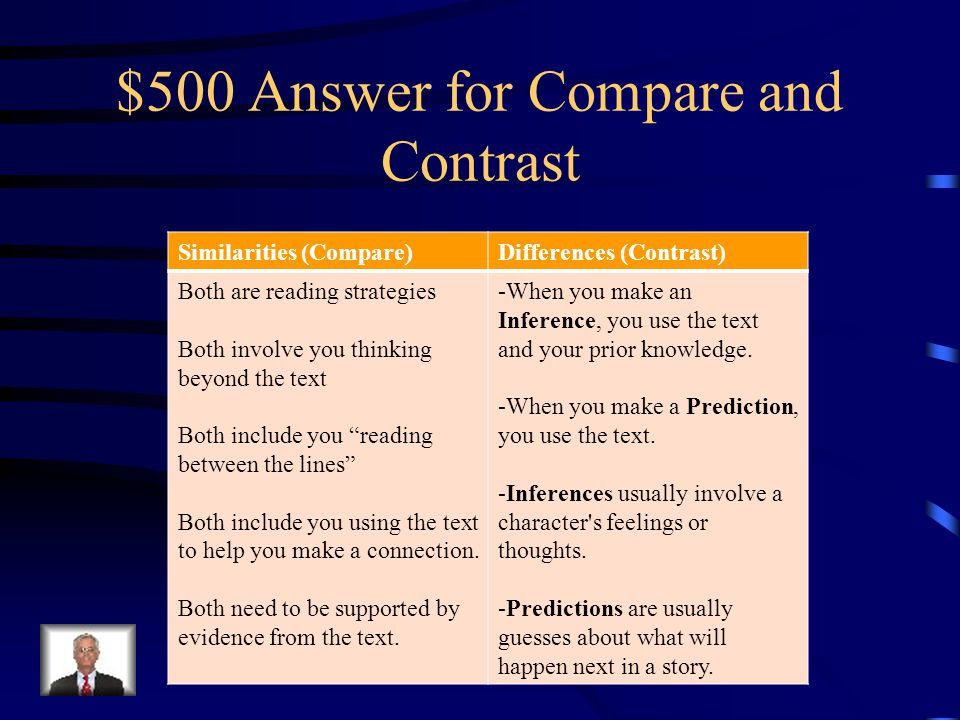 $500 Answer for Compare and Contrast