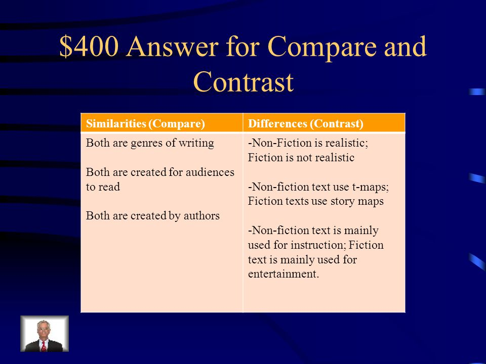 $400 Answer for Compare and Contrast