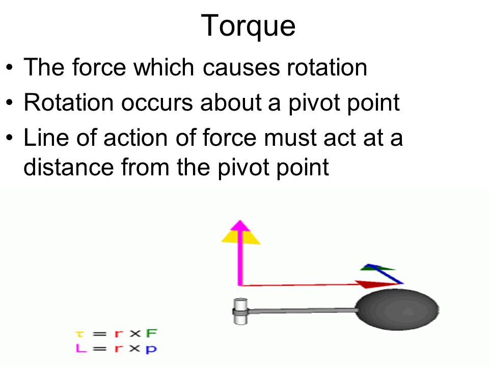 Torque The force which causes rotation
