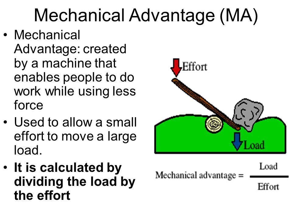 Mechanical Advantage (MA)