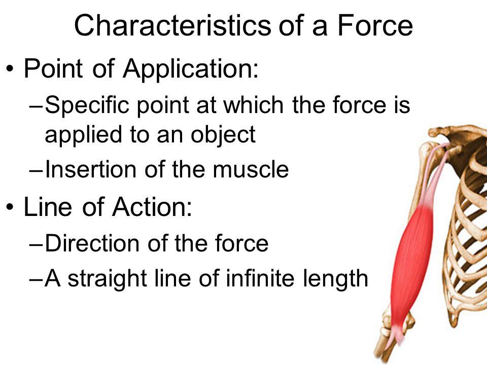 Characteristics of a Force