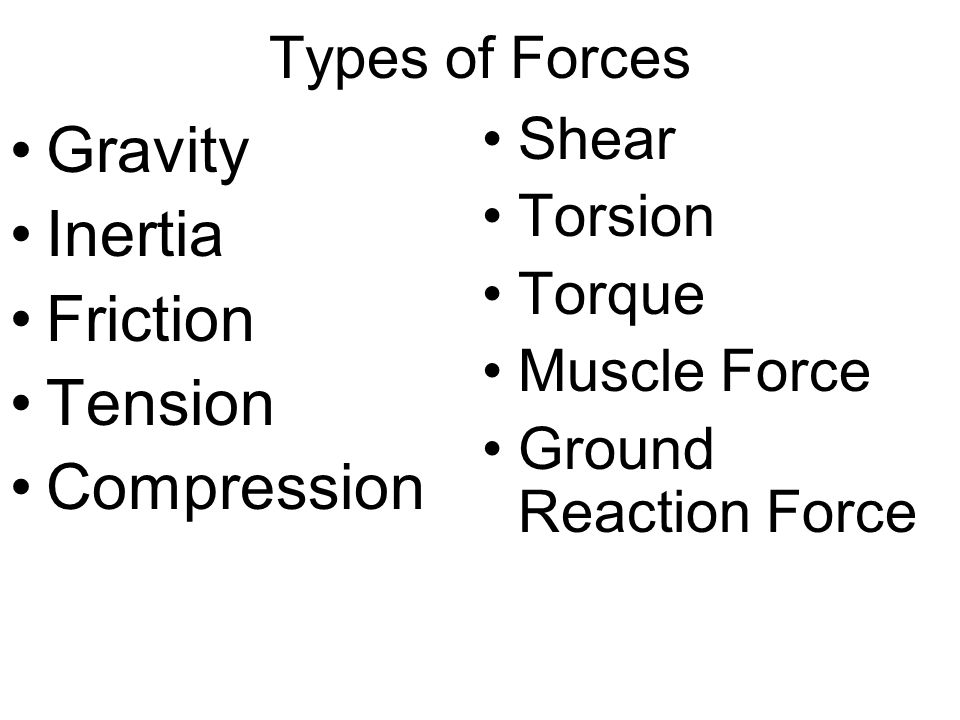 Gravity Inertia Friction Tension Compression Types of Forces Shear