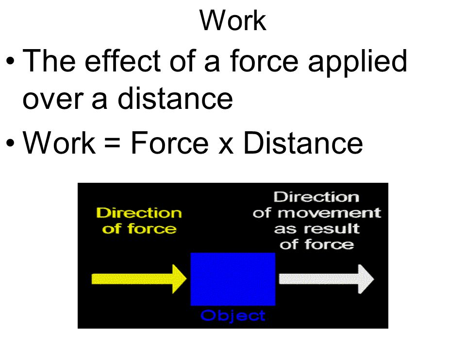 The effect of a force applied over a distance Work = Force x Distance