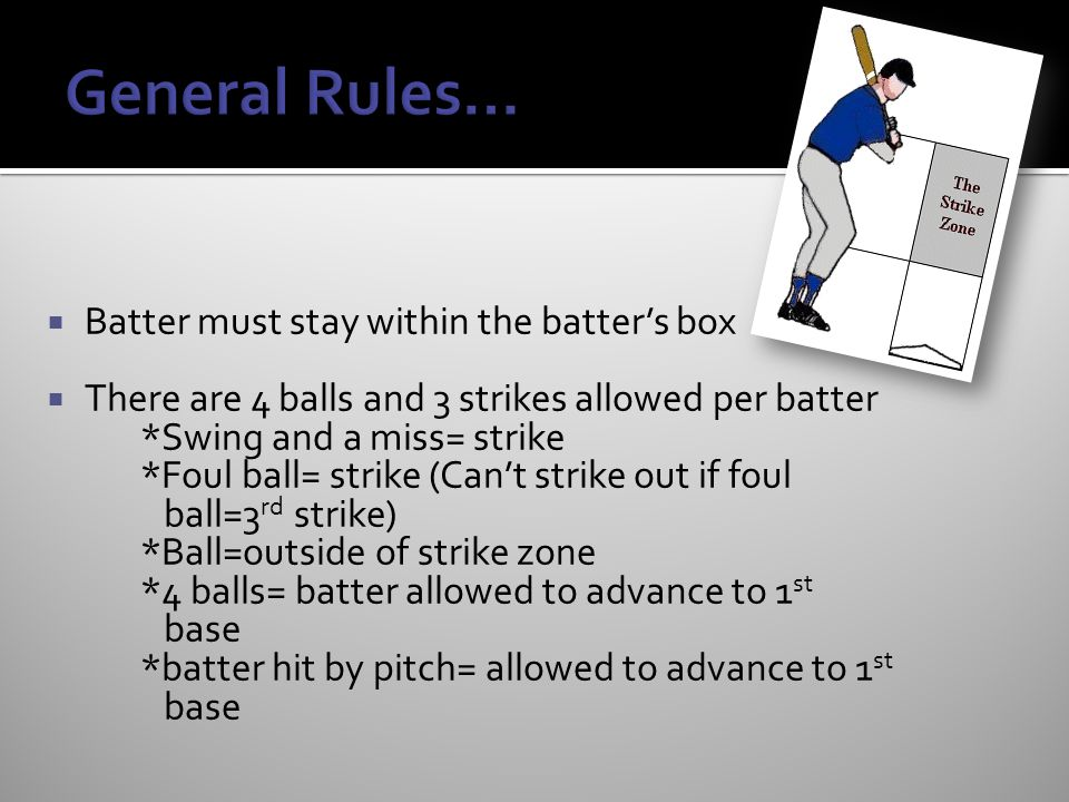 General Rules… Batter must stay within the batter's box