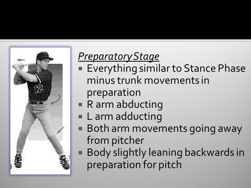 Preparatory Stage Everything similar to Stance Phase minus trunk movements in preparation. R arm abducting.