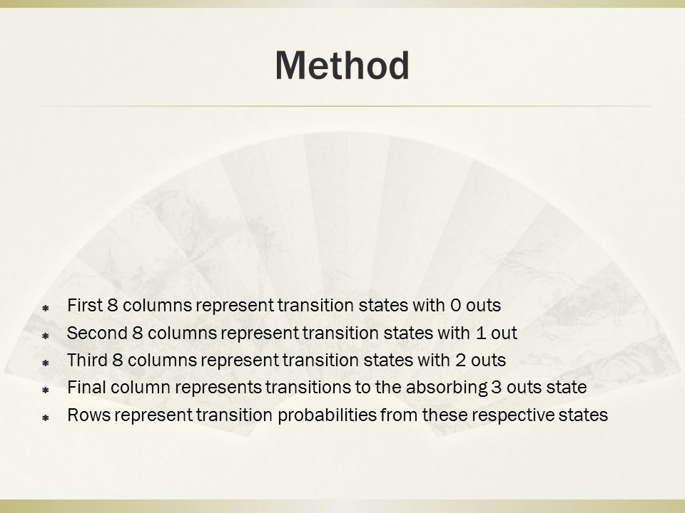 Method First 8 columns represent transition states with 0 outs