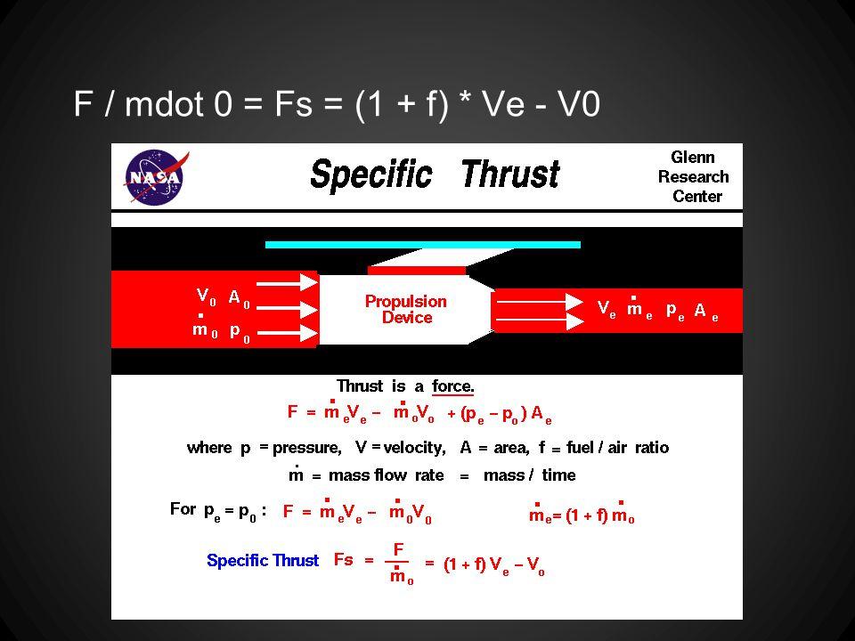 F / mdot 0 = Fs = (1 + f) * Ve - V0
