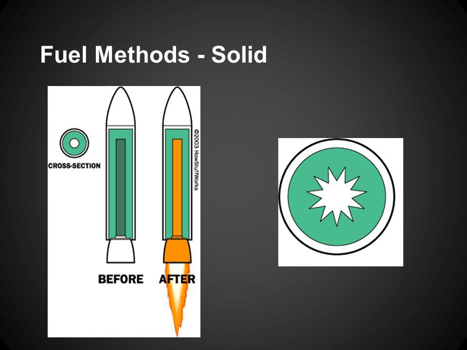 Fuel Methods - Solid