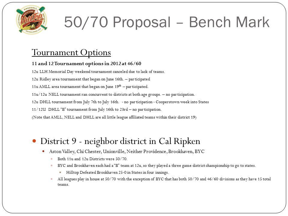 50/70 Proposal – Bench Mark Tournament Options