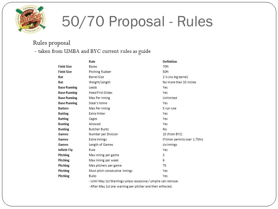 50/70 Proposal - Rules Rules proposal
