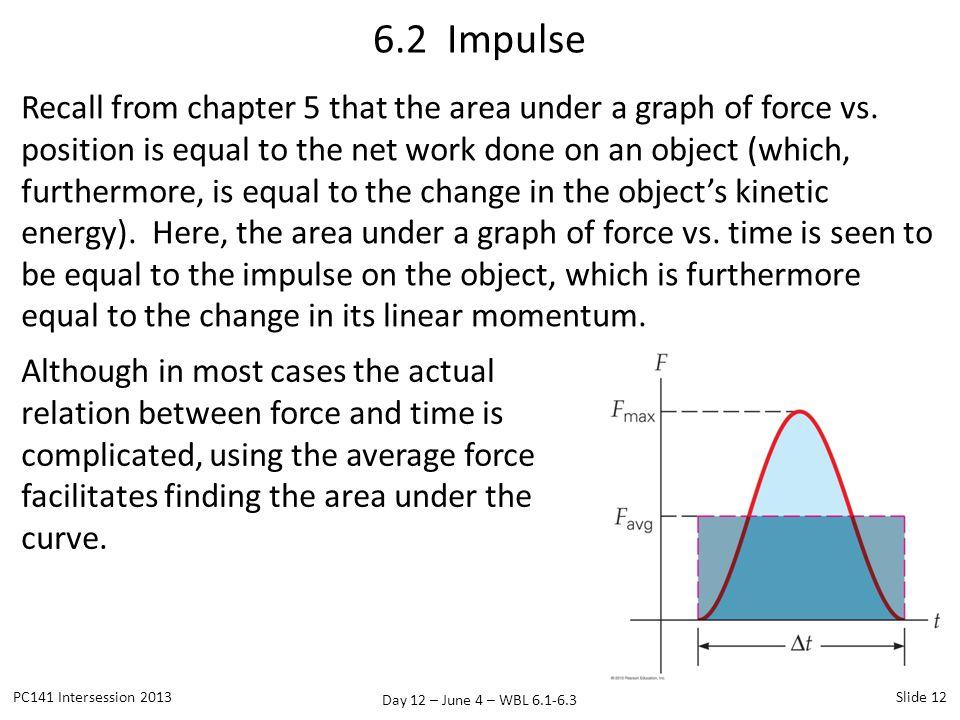 6.2 Impulse