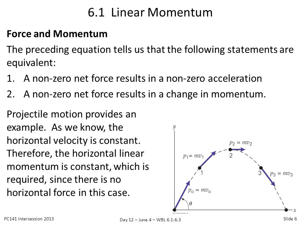 6.1 Linear Momentum Force and Momentum