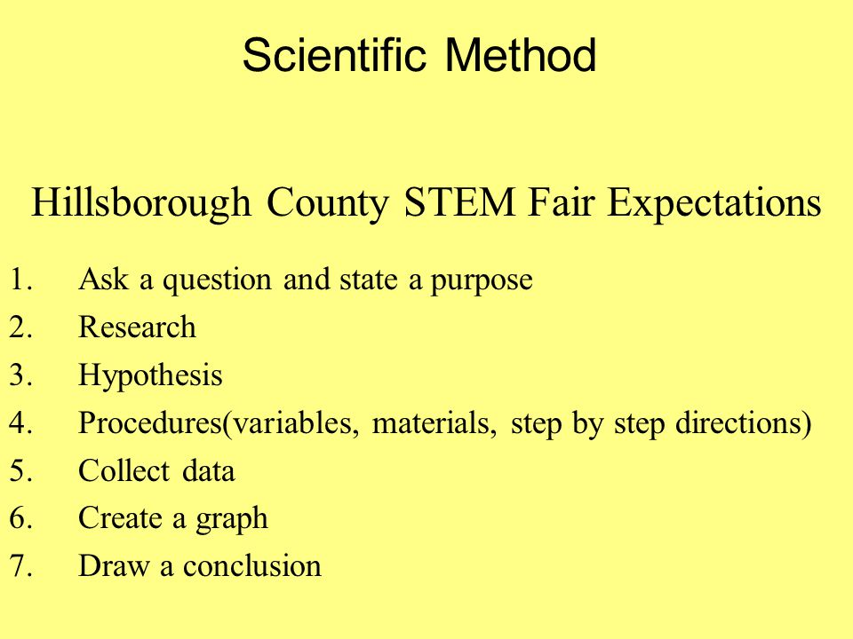 Hillsborough County STEM Fair Expectations