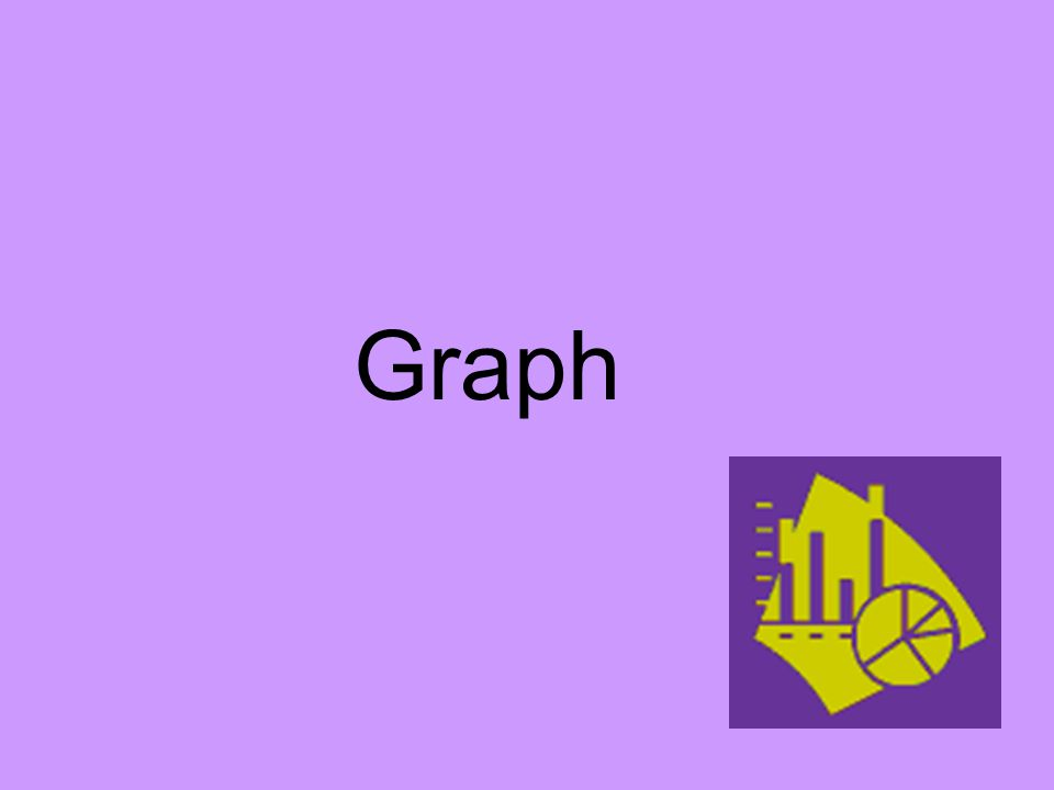 Graph Graphs should be grade level appropriate and understood by the student.