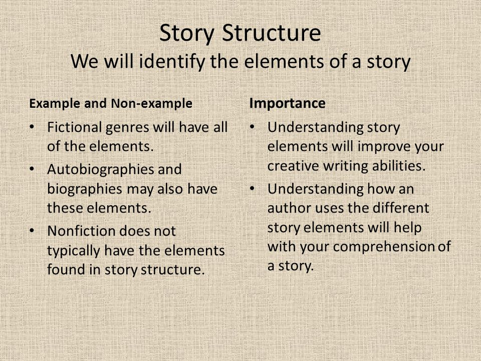 "creative writing stories examples Advice and information on 11 plus english essay writing preparation with  samples  write a persuasive factual essay rather than battling uphill with  creative writing  for example, if the story is a ""spooky"" story, help them to think  of dark, scary."