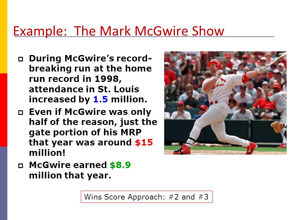 Example: The Mark McGwire Show