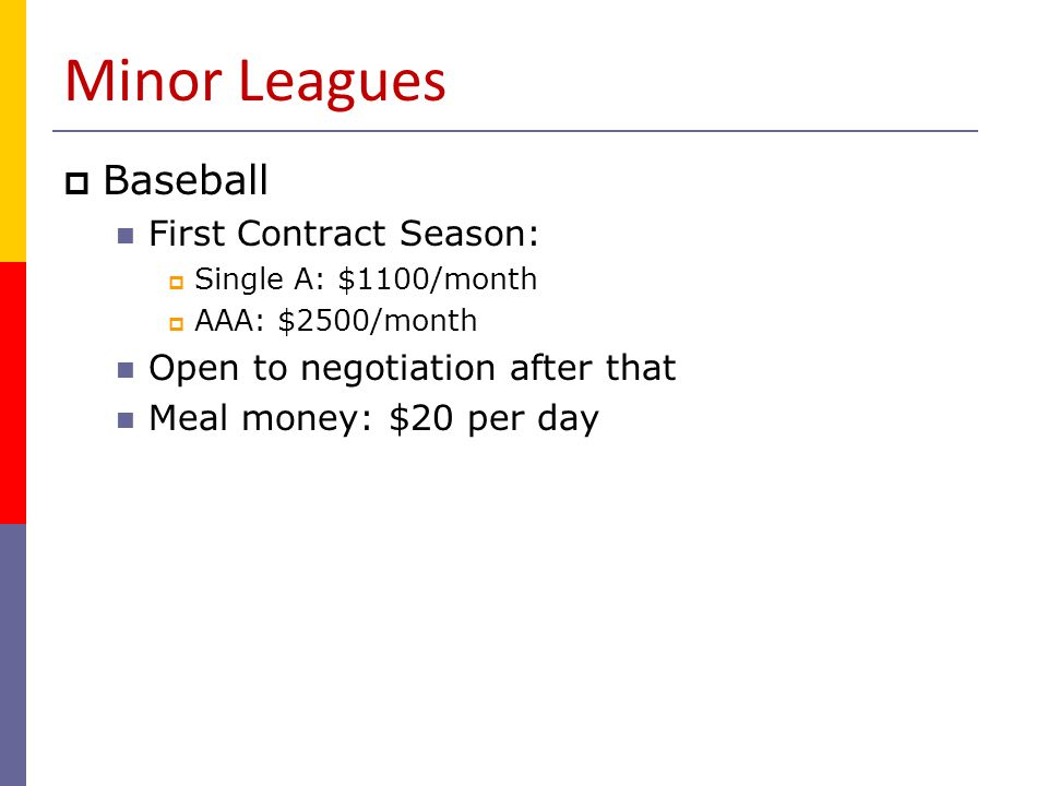 Minor Leagues Baseball First Contract Season: