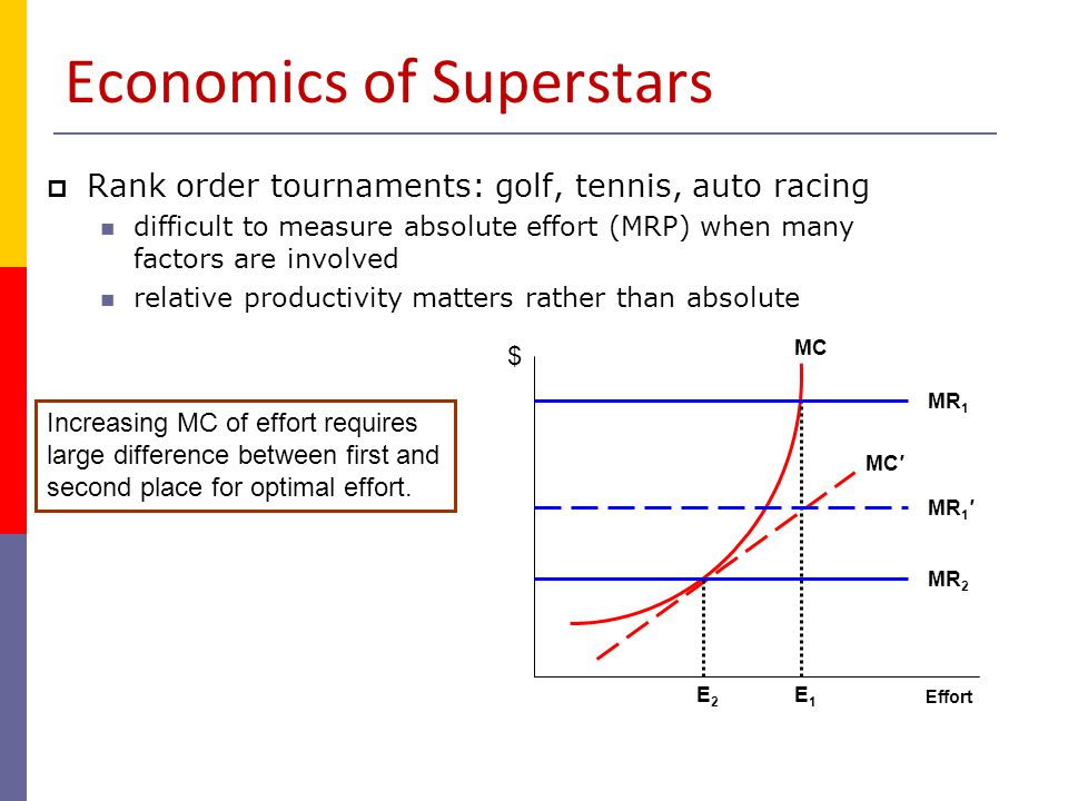 Economics of Superstars