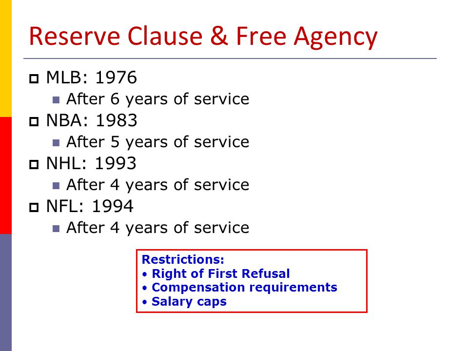 Reserve Clause & Free Agency